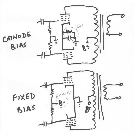 polk audio car amp wiring diagrams bias tube amp circuit diagrams with a little help... kt88 pp ul amp - page 6 - diyaudio